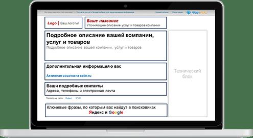 Примеры визиток в портале ФортРОС